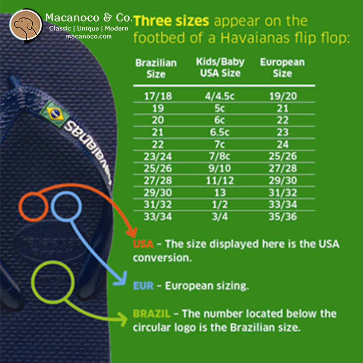 havaianas advertisement essay Havaianas, origine flatform, £38, havaianascom advertisement this new expansion maintains the brazilian energy of hot nights and sandy beaches, exactly as your havaianas always promised in the past, but now they have evolved, just as we have.